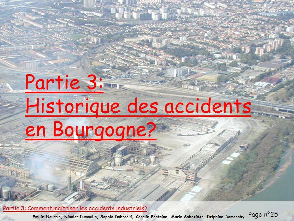 Partie 3: Historique des accidents en Bourgogne