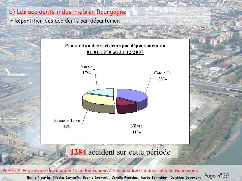 1284 accident sur cette période