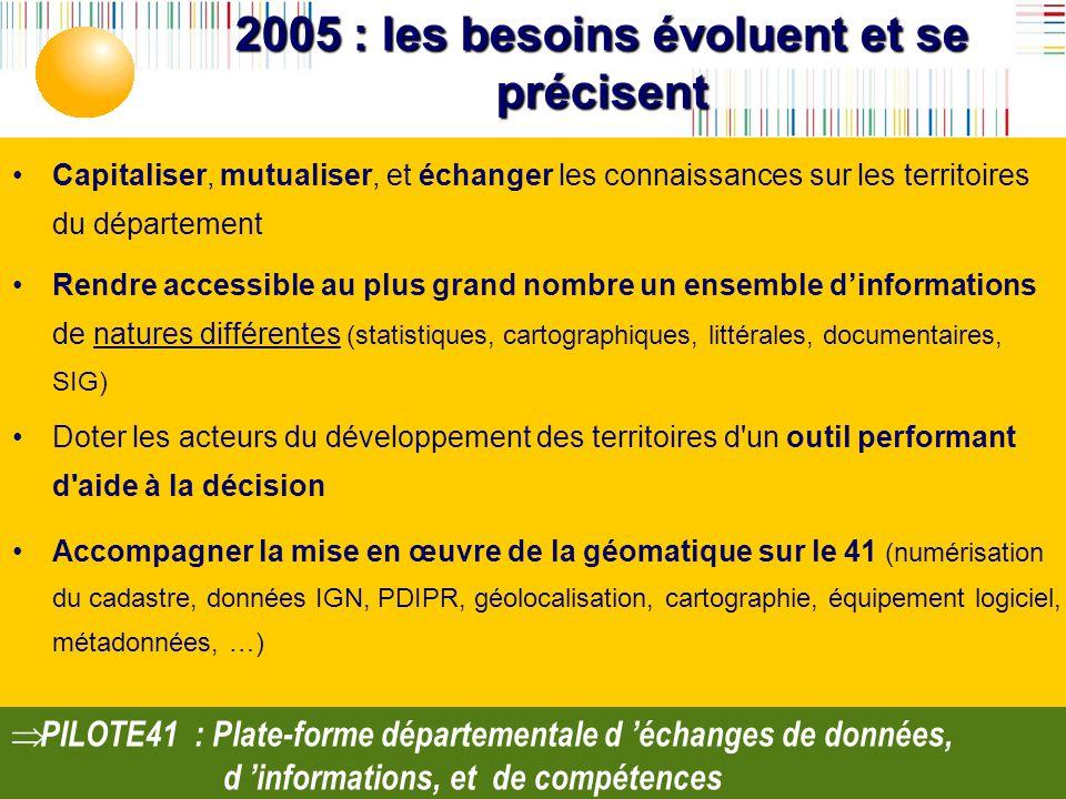 2005 : les besoins évoluent et se précisent