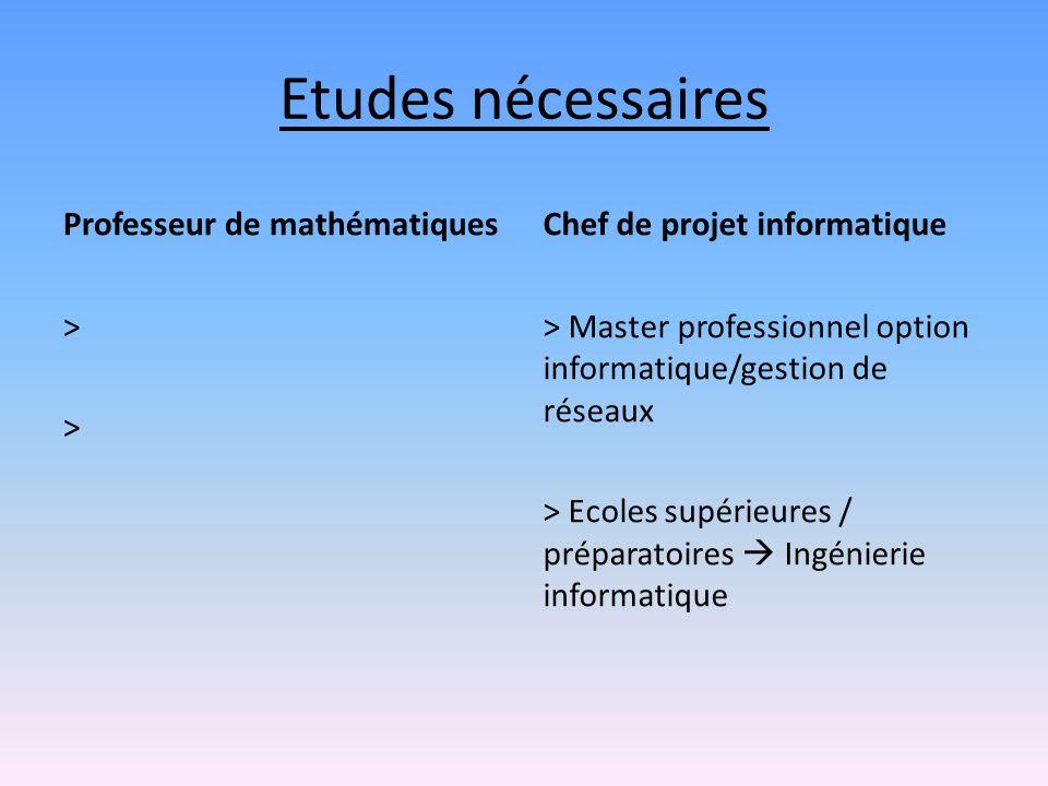 Etudes nécessaires Professeur de mathématiques