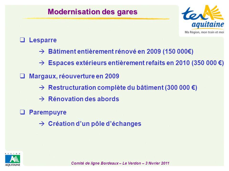 Modernisation des gares