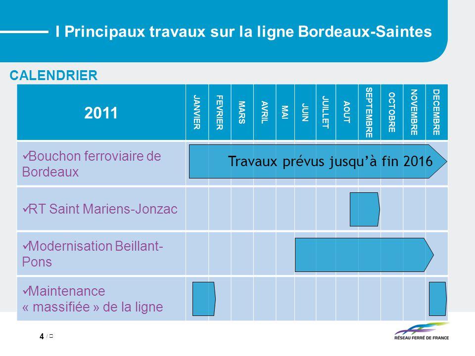I Principaux travaux sur la ligne Bordeaux-Saintes