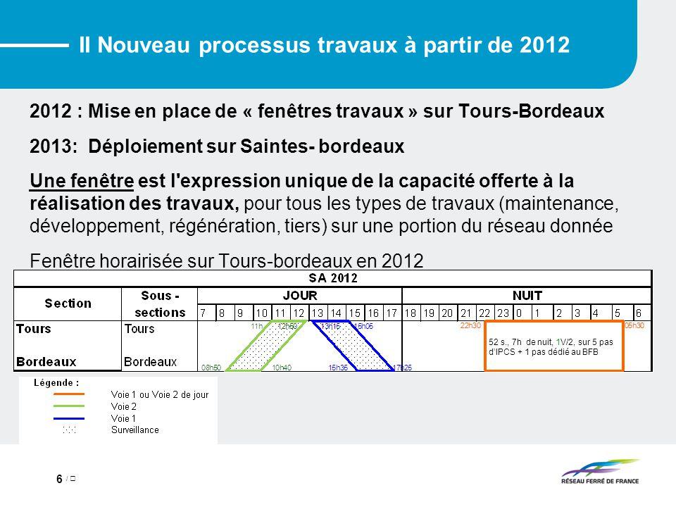 II Nouveau processus travaux à partir de 2012