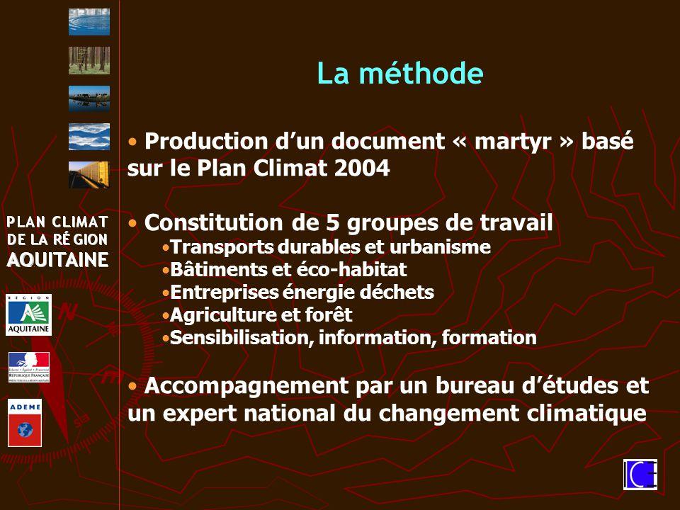 La méthode Production d'un document « martyr » basé sur le Plan Climat 2004. Constitution de 5 groupes de travail.