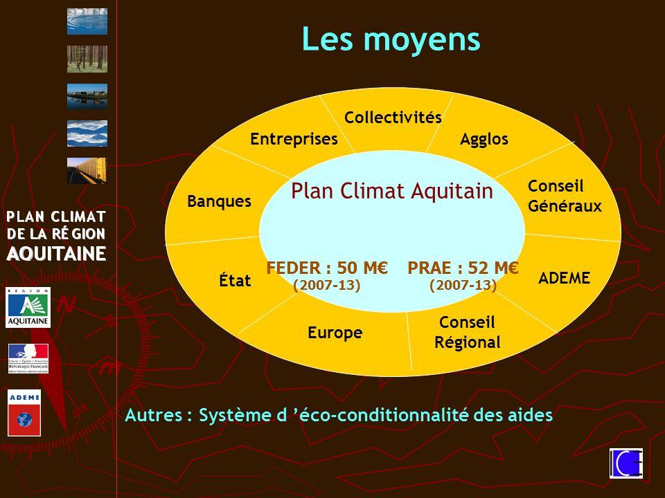 Les moyens Plan Climat Aquitain