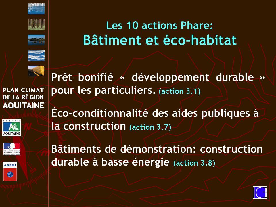 Les 10 actions Phare: Bâtiment et éco-habitat