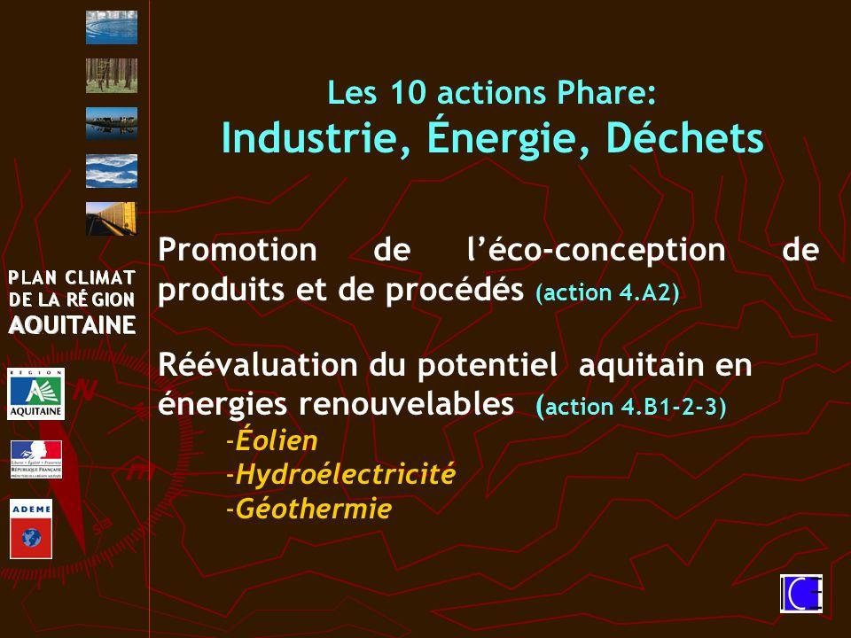 Les 10 actions Phare: Industrie, Énergie, Déchets