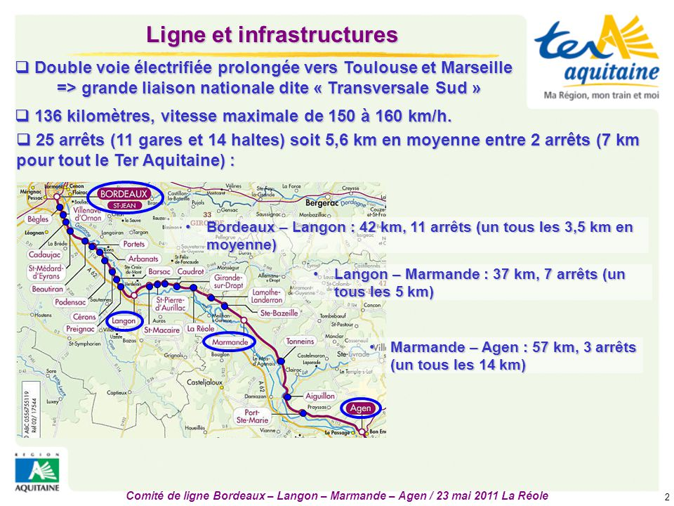 Ligne et infrastructures