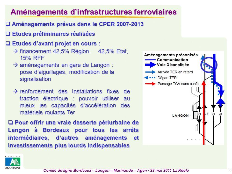 Aménagements d'infrastructures ferroviaires