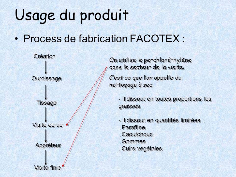 Usage du produit Process de fabrication FACOTEX : Création