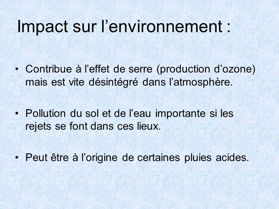 Impact sur l'environnement :