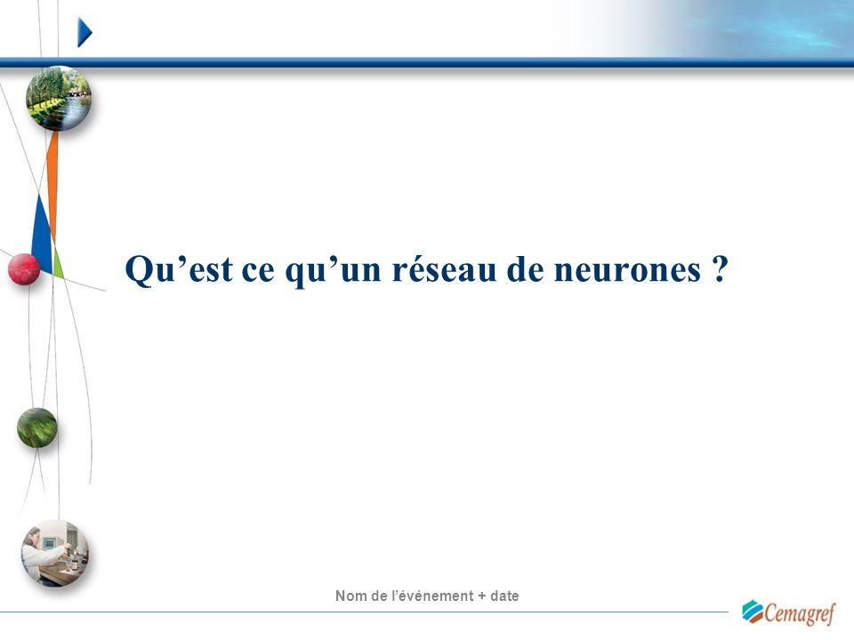 Qu'est ce qu'un réseau de neurones