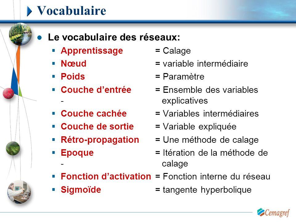 Vocabulaire Le vocabulaire des réseaux: Apprentissage = Calage