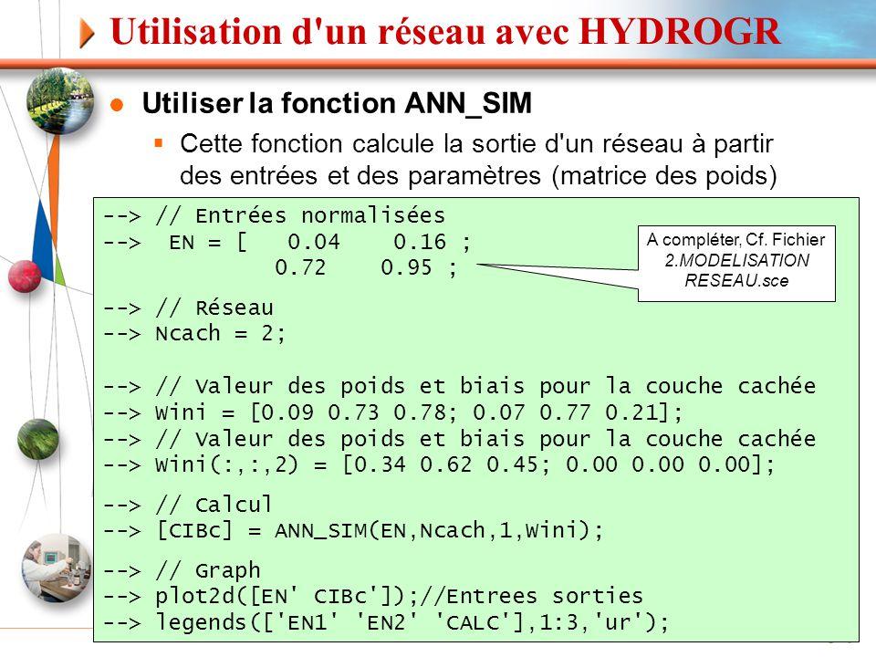 Utilisation d un réseau avec HYDROGR