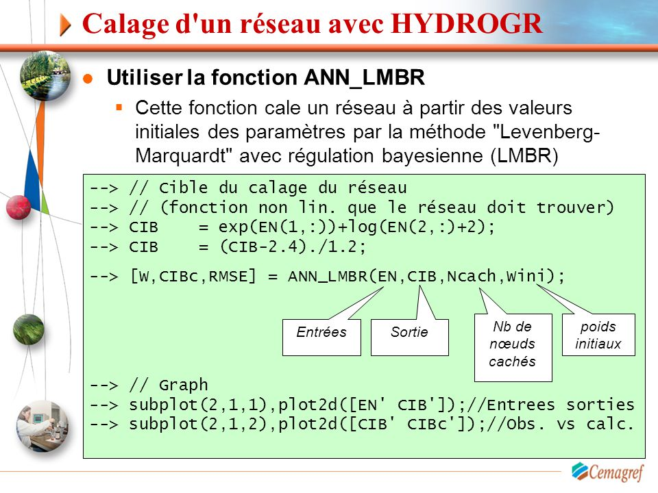 Calage d un réseau avec HYDROGR