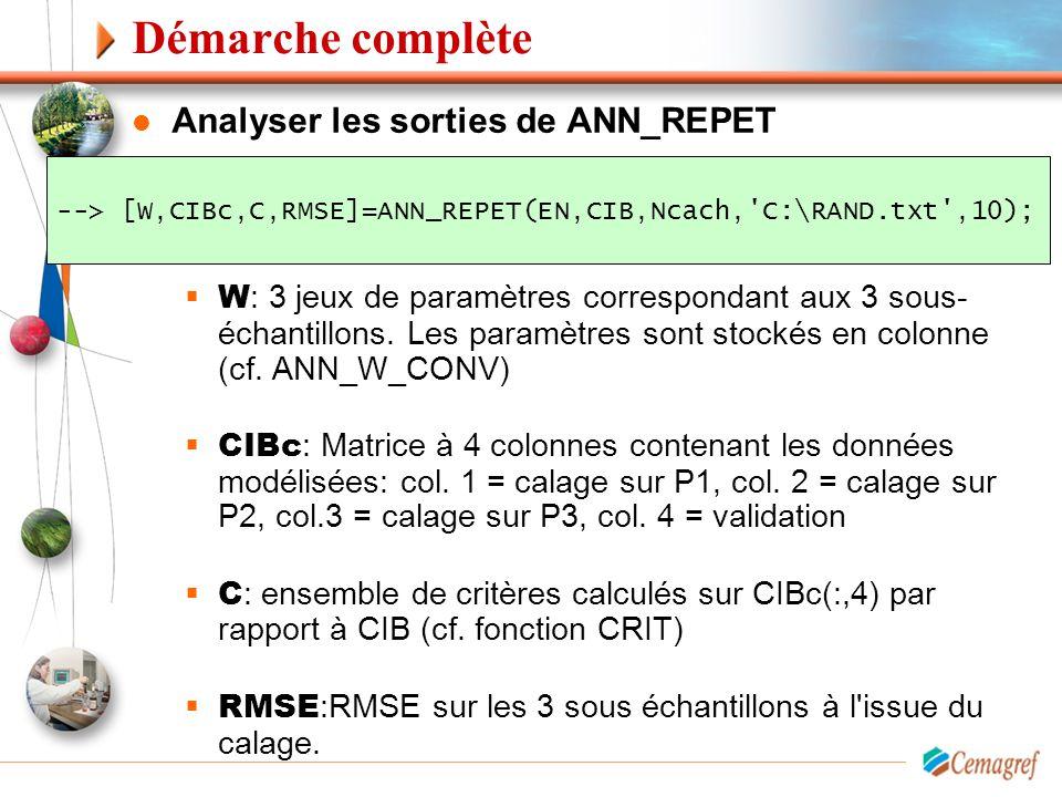 Démarche complète Analyser les sorties de ANN_REPET
