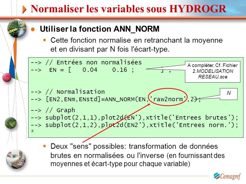 Normaliser les variables sous HYDROGR