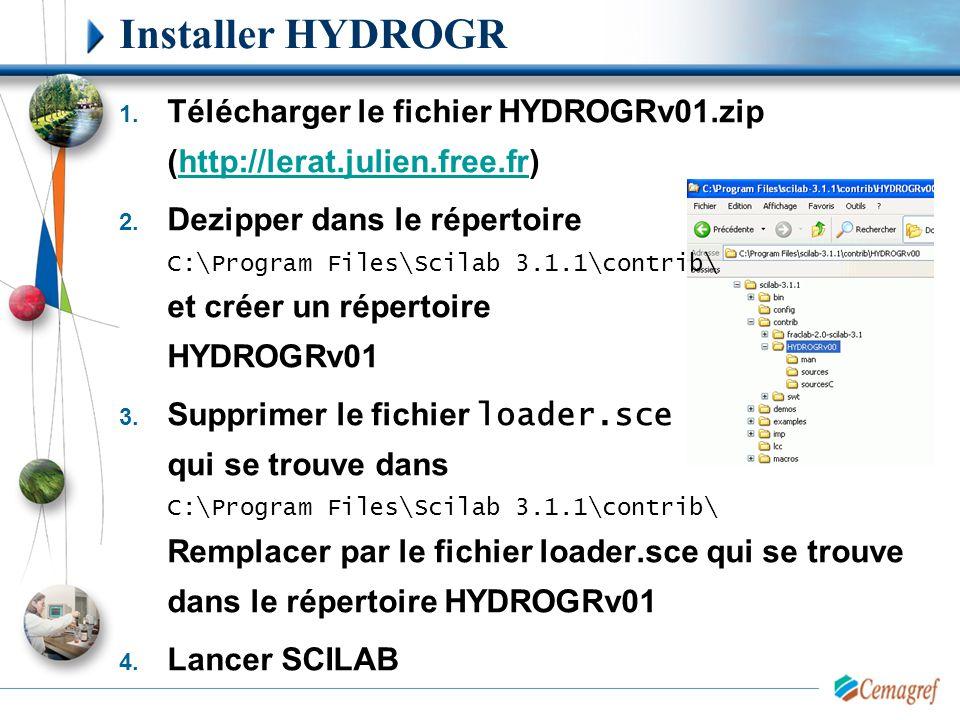 Installer HYDROGR Télécharger le fichier HYDROGRv01.zip (http://lerat.julien.free.fr)