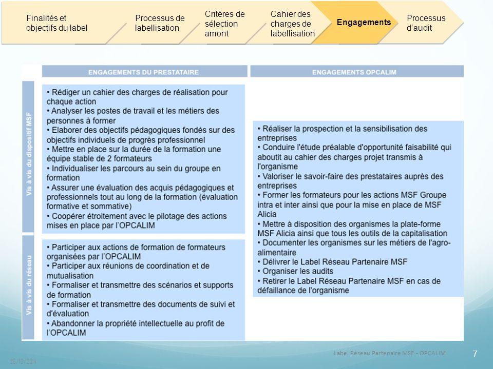 Critères de sélection amont Cahier des charges de labellisation