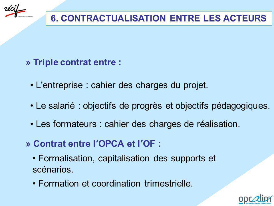 6. CONTRACTUALISATION ENTRE LES ACTEURS