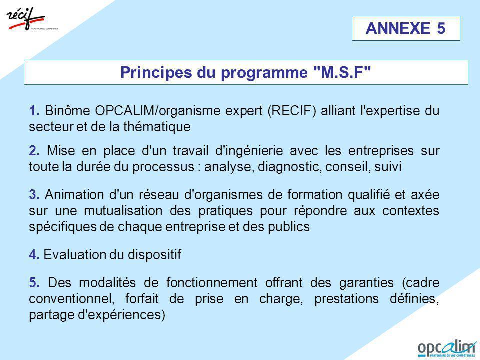 Principes du programme M.S.F