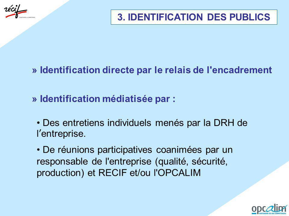 3. IDENTIFICATION DES PUBLICS