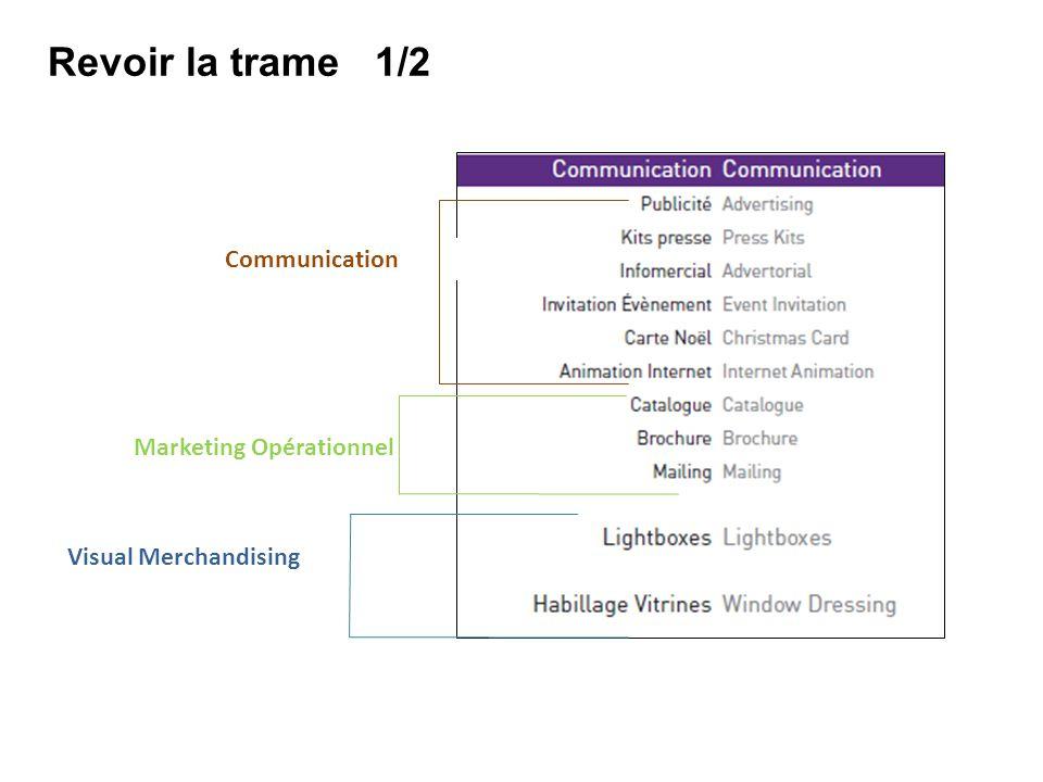 Revoir la trame 1/2 Communication Marketing Opérationnel