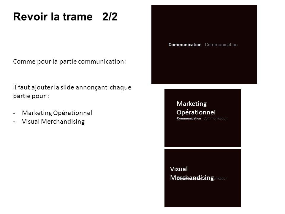 Revoir la trame 2/2 Comme pour la partie communication: