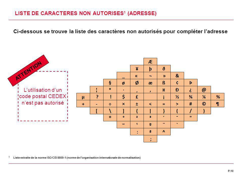LISTE DE CARACTERES NON AUTORISES1 (ADRESSE)