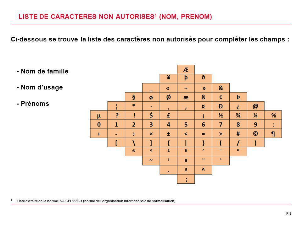 LISTE DE CARACTERES NON AUTORISES1 (NOM, PRENOM)
