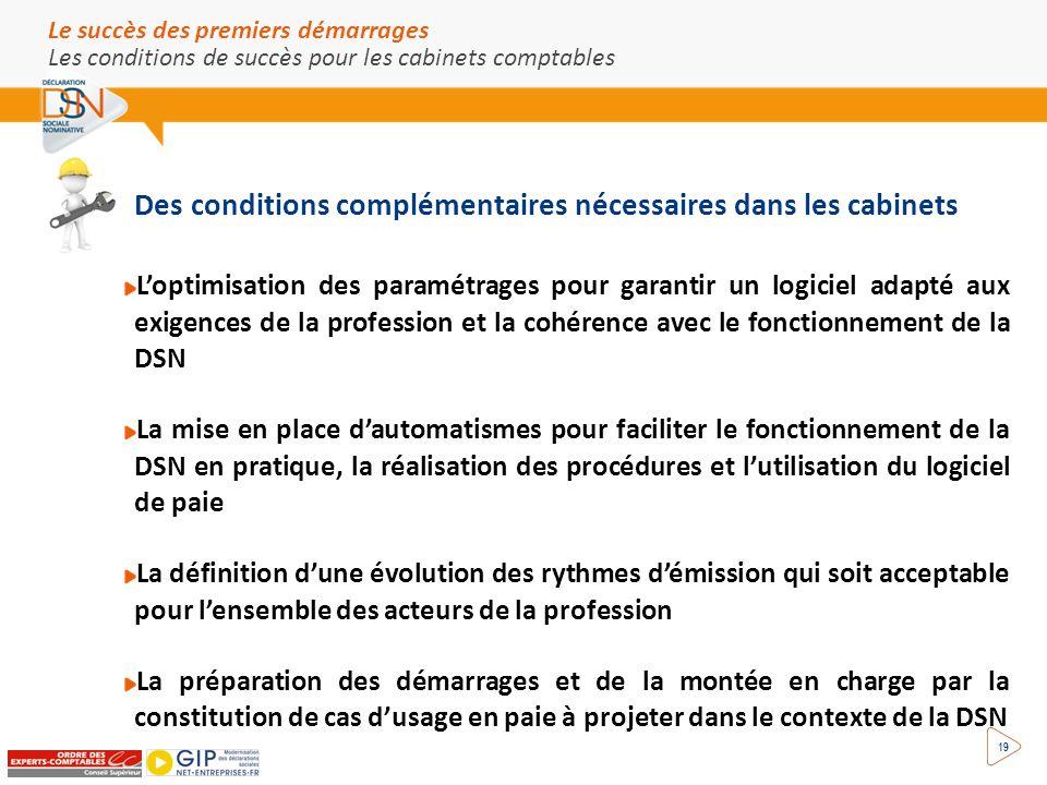 La dsn c est parti congr s experts comptables ppt - Cabinet d expertise comptable definition ...