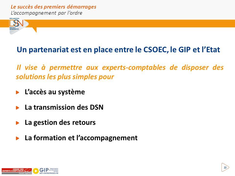 Un partenariat est en place entre le CSOEC, le GIP et l'Etat