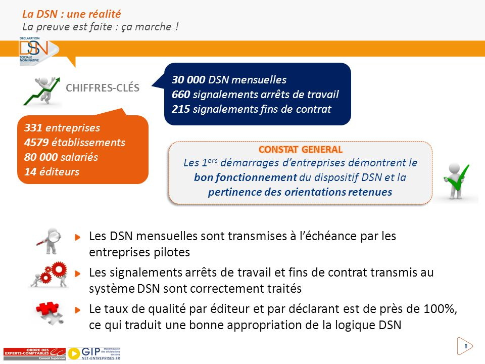 La DSN : une réalité La preuve est faite : ça marche ! 30 000 DSN mensuelles. 660 signalements arrêts de travail.