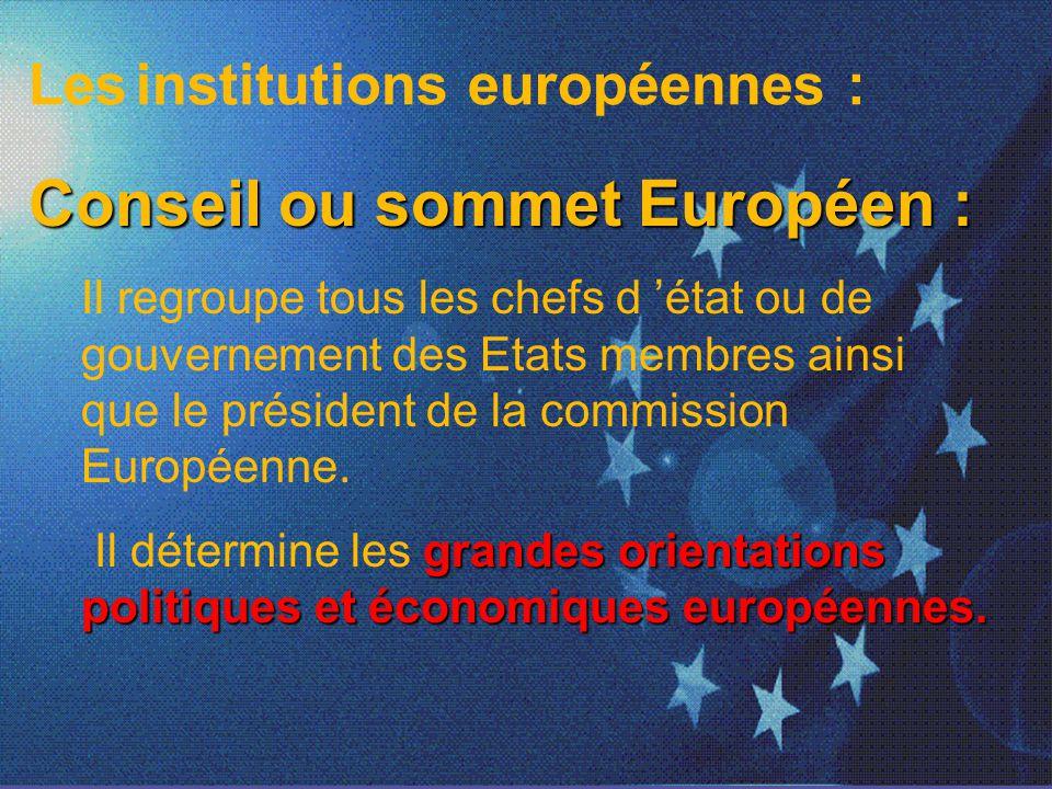 Conseil ou sommet Européen : Conseil ou sommet Européen :