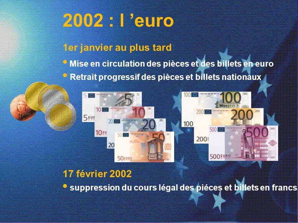 2002 : l 'euro 1er janvier au plus tard.
