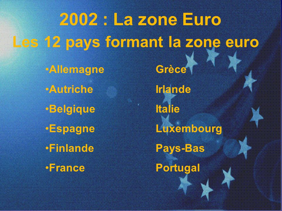 2002 : La zone Euro Les 12 pays formant la zone euro Allemagne