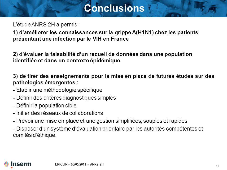 Conclusions L'étude ANRS 2H a permis :