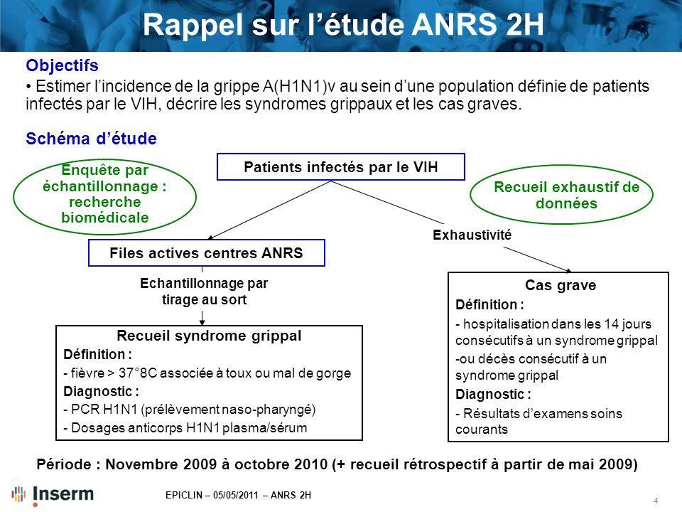 Rappel sur l'étude ANRS 2H
