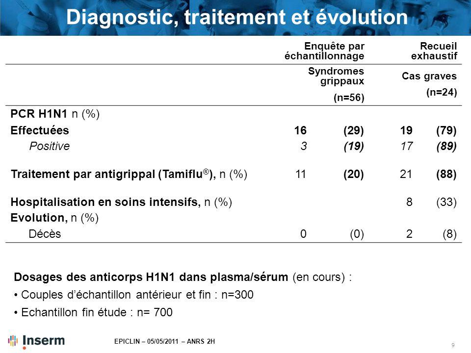 Diagnostic, traitement et évolution