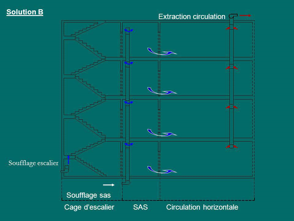 Extraction circulation