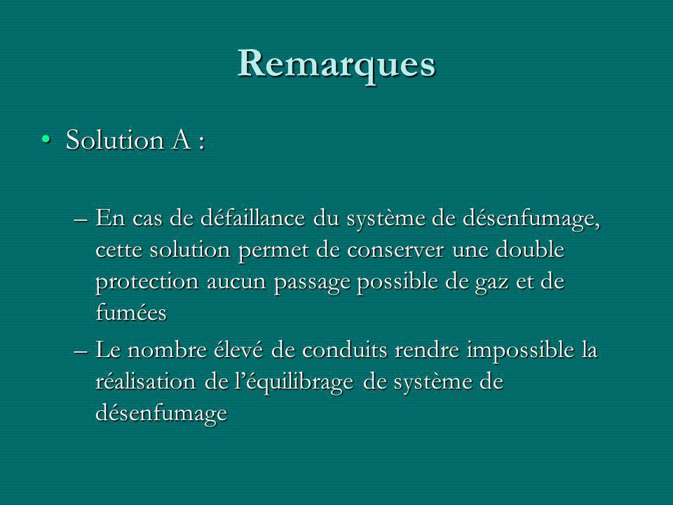 Remarques Solution A :
