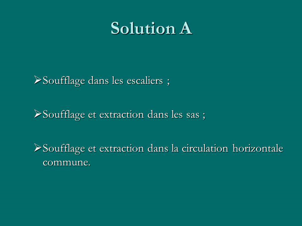 Solution A Soufflage dans les escaliers ;
