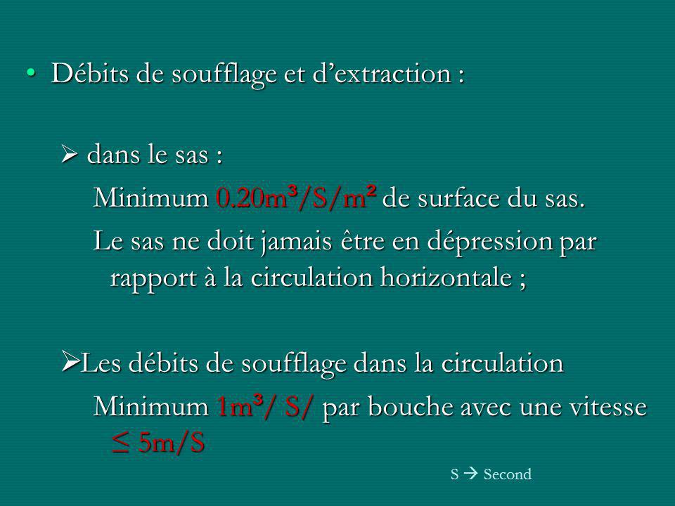 Débits de soufflage et d'extraction :