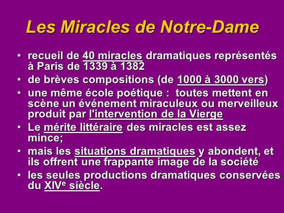 Les Miracles de Notre-Dame
