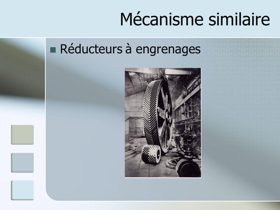 Mécanisme similaire Réducteurs à engrenages