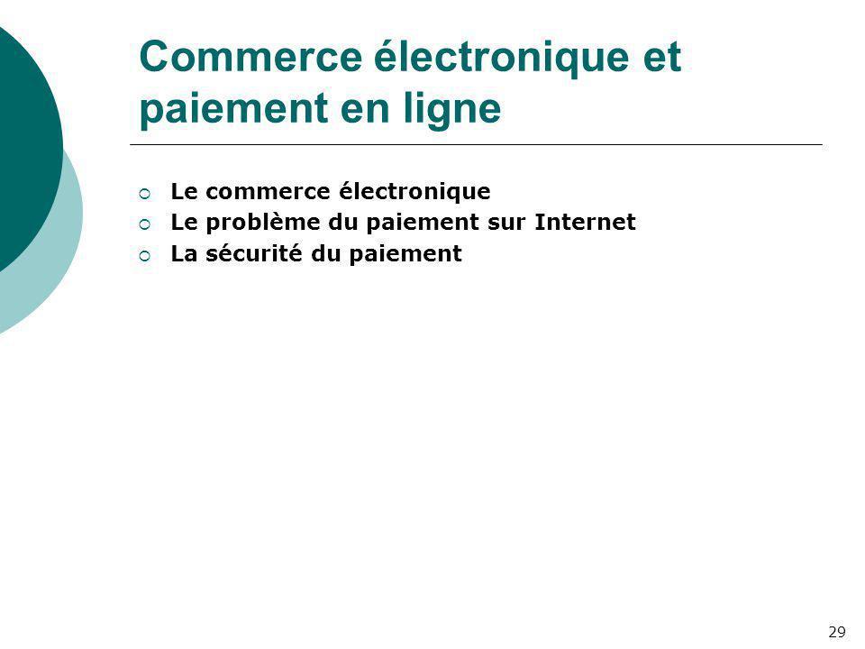 Commerce électronique et paiement en ligne