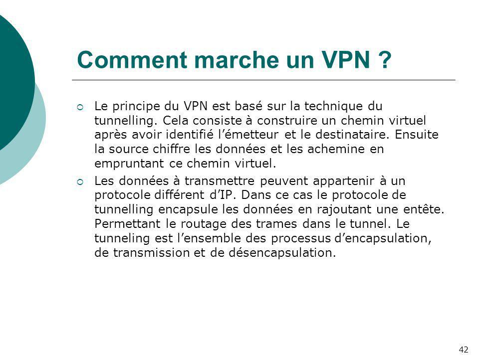 Comment marche un VPN