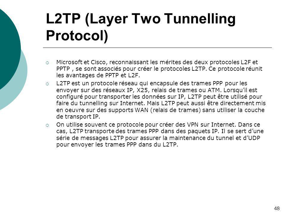 L2TP (Layer Two Tunnelling Protocol)