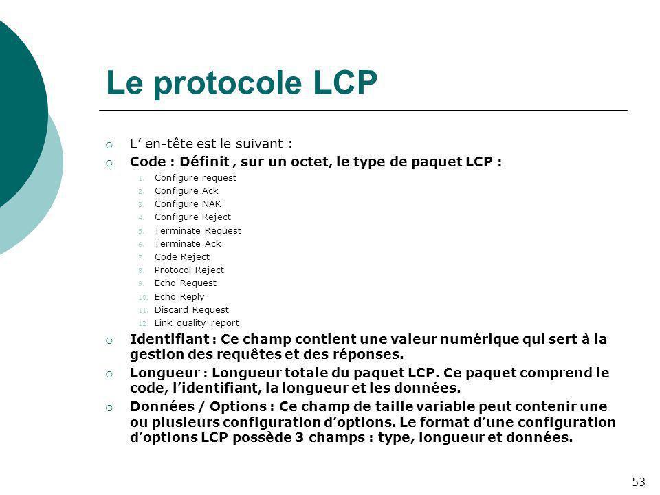 Le protocole LCP L' en-tête est le suivant :