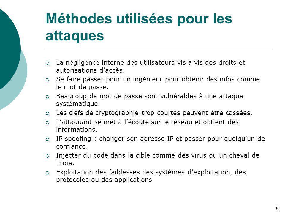 Méthodes utilisées pour les attaques
